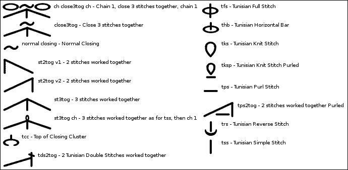 tunisian stitch diagra