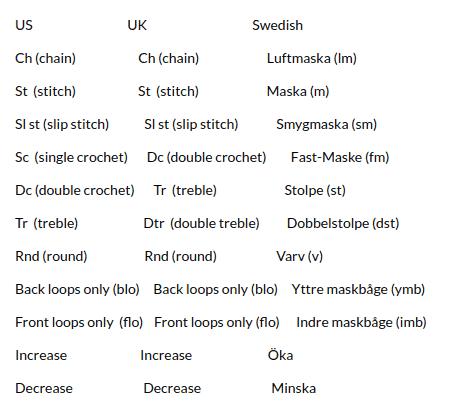swedish crochet abbreviation